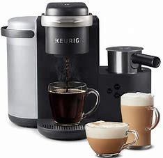 Compare Keurig Coffee Maker Models – A Guide To Help You Decide